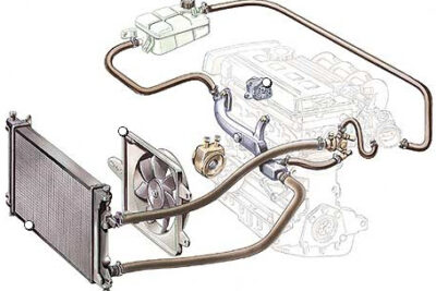ラジエーターとは?構造から交換方法・費用、キャップの重要性について解説