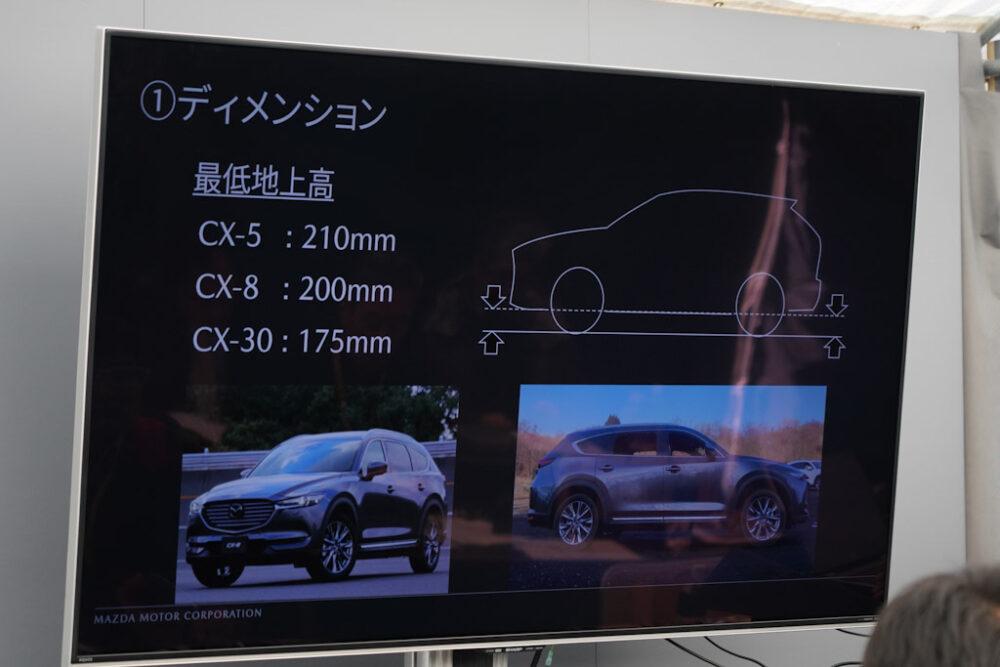 マツダ SUV オフロード試乗会プレゼンスライド。オフロード性能の3ファクターのひとつ、ディメンション。