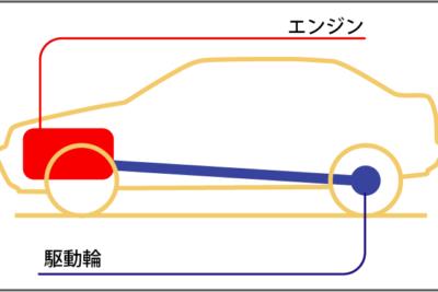 駆動方式とは?FF・FR・MR・RR・4WD(AWD)の構造の違いとメリット・デメリット比較!