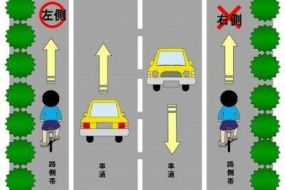 路側帯とは?種類によって車両や自転車の駐停車規制が違う?