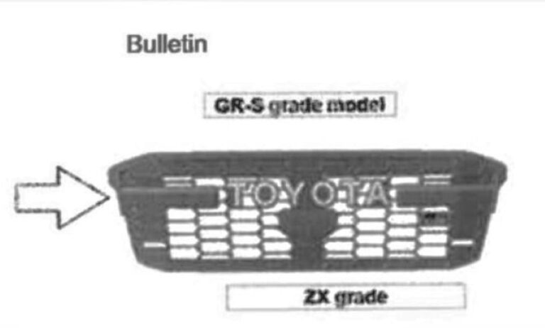 新型ランクル300系のGR-Sグリルと各グレードのバンパーデザインが判明か!