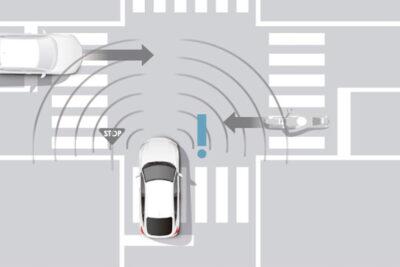 ホンダセンシングが360度全域に!レベル3相当の自動運転技術を活かした中身とは?
